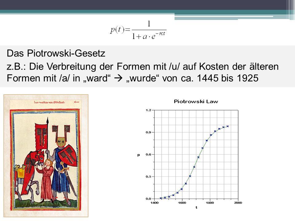Das Piotrowski-Gesetz z. B