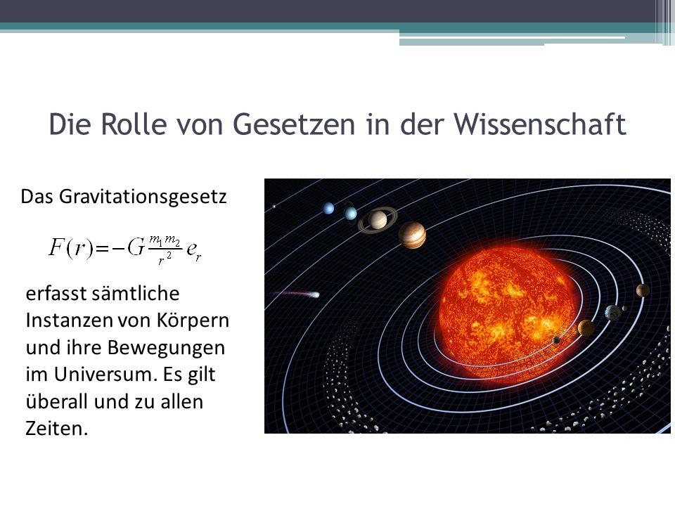 Die Rolle von Gesetzen in der Wissenschaft