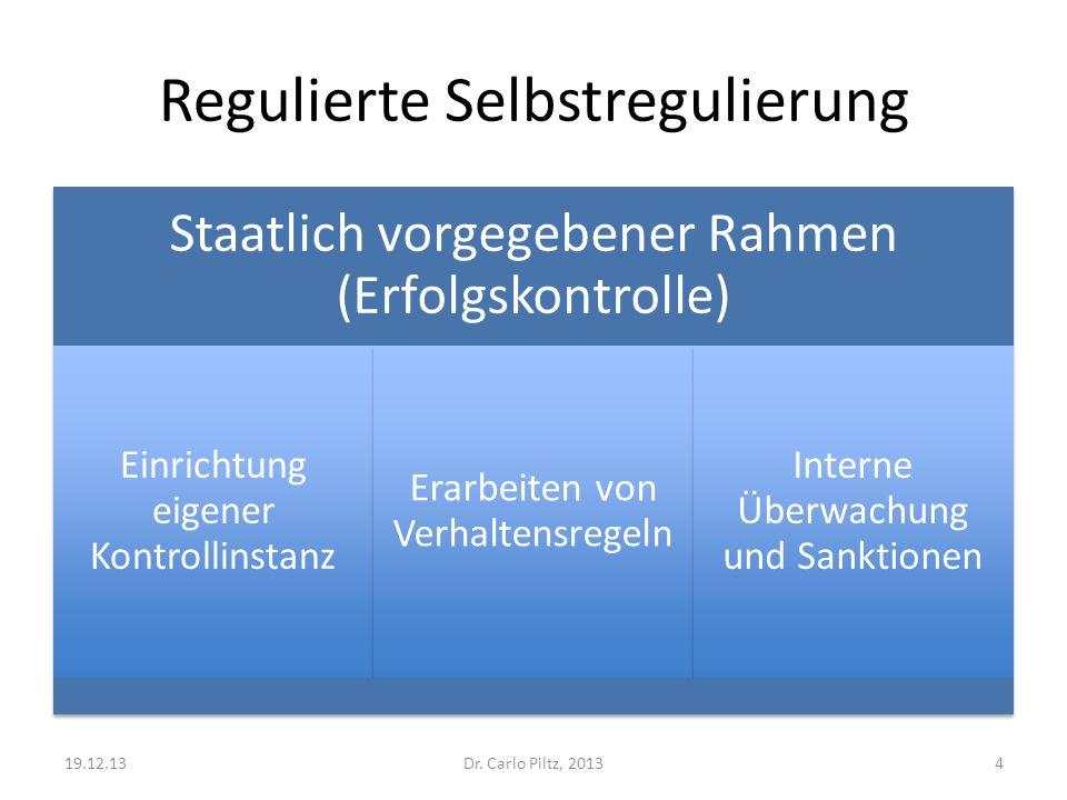 Regulierte Selbstregulierung