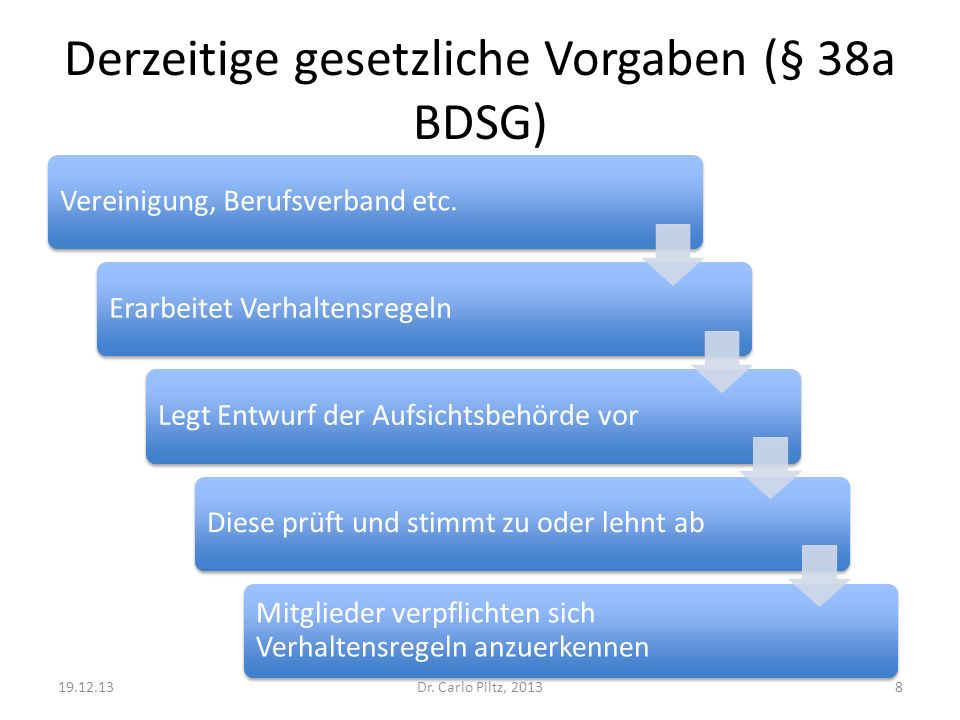 Derzeitige gesetzliche Vorgaben (§ 38a BDSG)