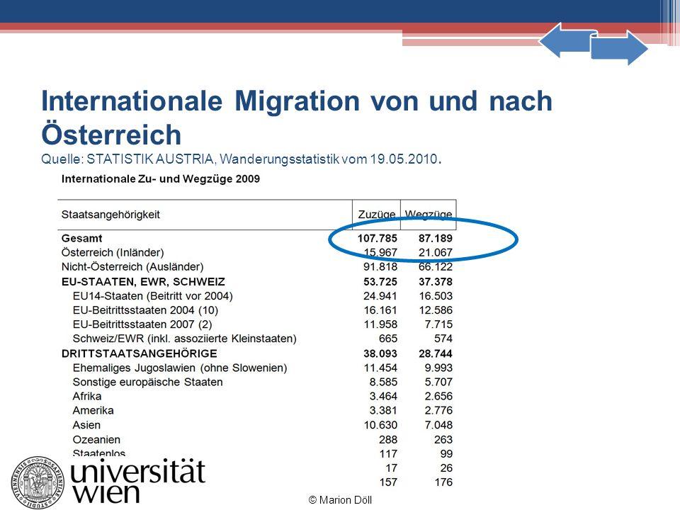 Internationale Migration von und nach Österreich Quelle: STATISTIK AUSTRIA, Wanderungsstatistik vom 19.05.2010.