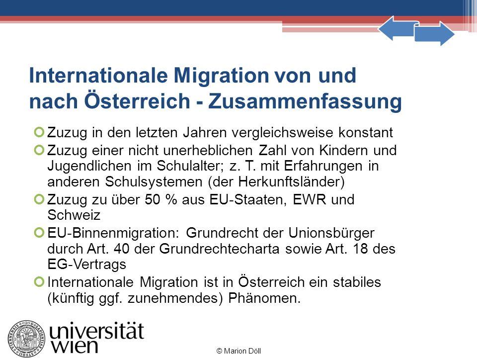Internationale Migration von und nach Österreich - Zusammenfassung