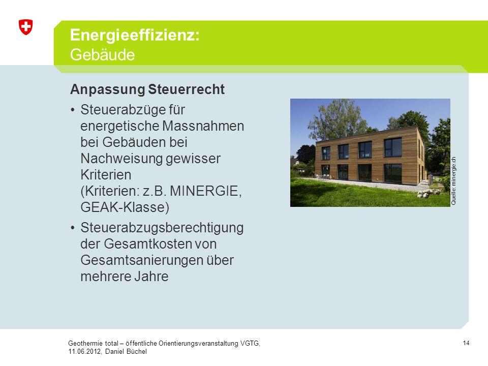 Energieeffizienz: Gebäude