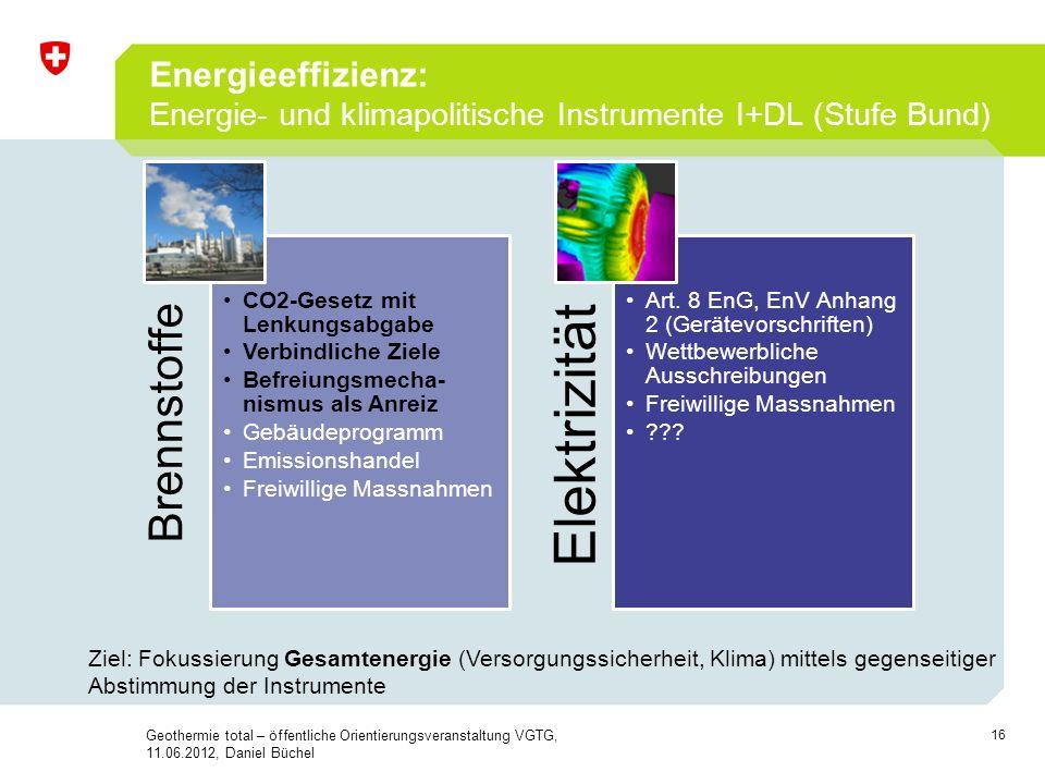Elektrizität Brennstoffe