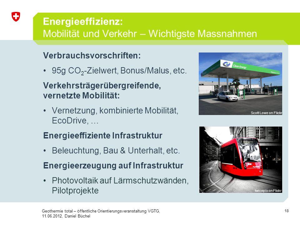 Energieeffizienz: Mobilität und Verkehr – Wichtigste Massnahmen