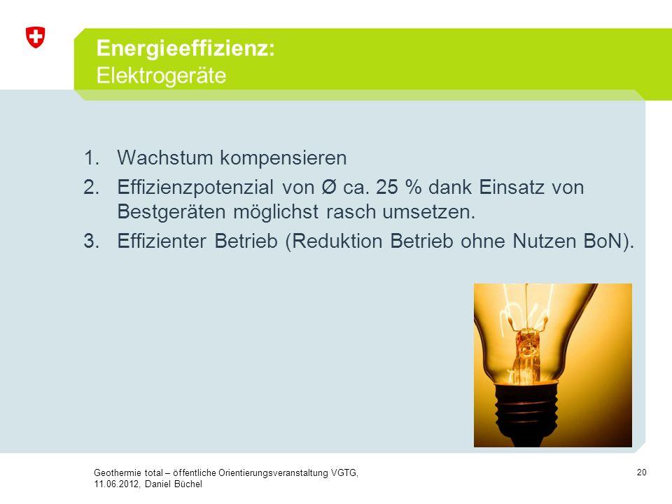 Energieeffizienz: Elektrogeräte