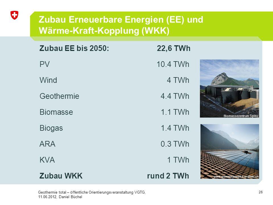 Zubau Erneuerbare Energien (EE) und Wärme-Kraft-Kopplung (WKK)