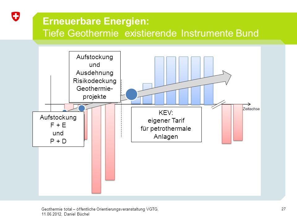 Erneuerbare Energien: Tiefe Geothermie existierende Instrumente Bund