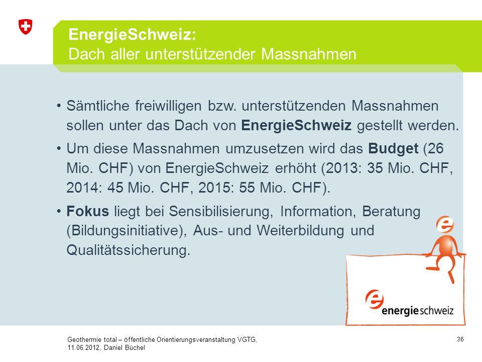 EnergieSchweiz: Dach aller unterstützender Massnahmen