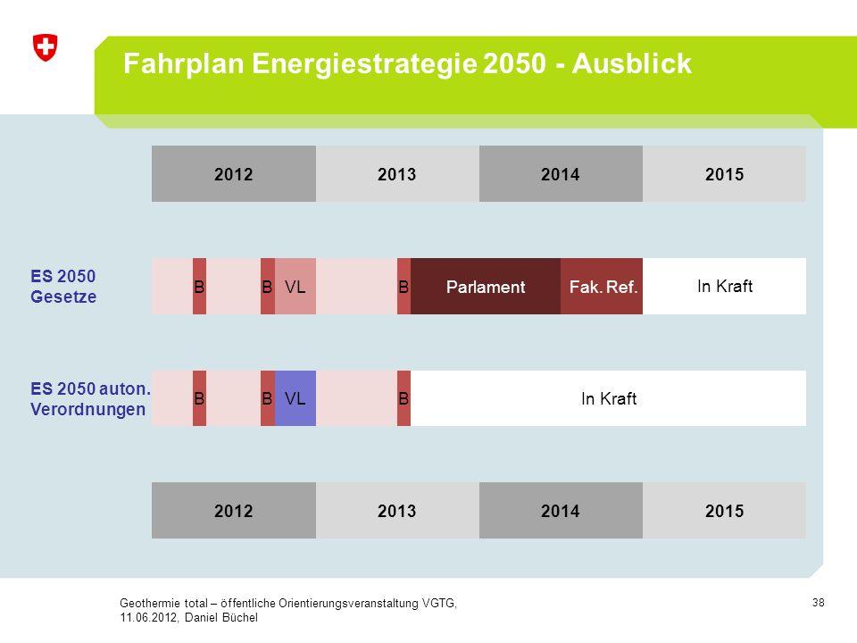 Fahrplan Energiestrategie 2050 - Ausblick