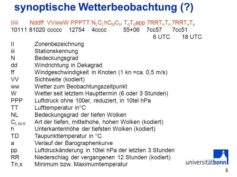 synoptische Wetterbeobachtung ( )