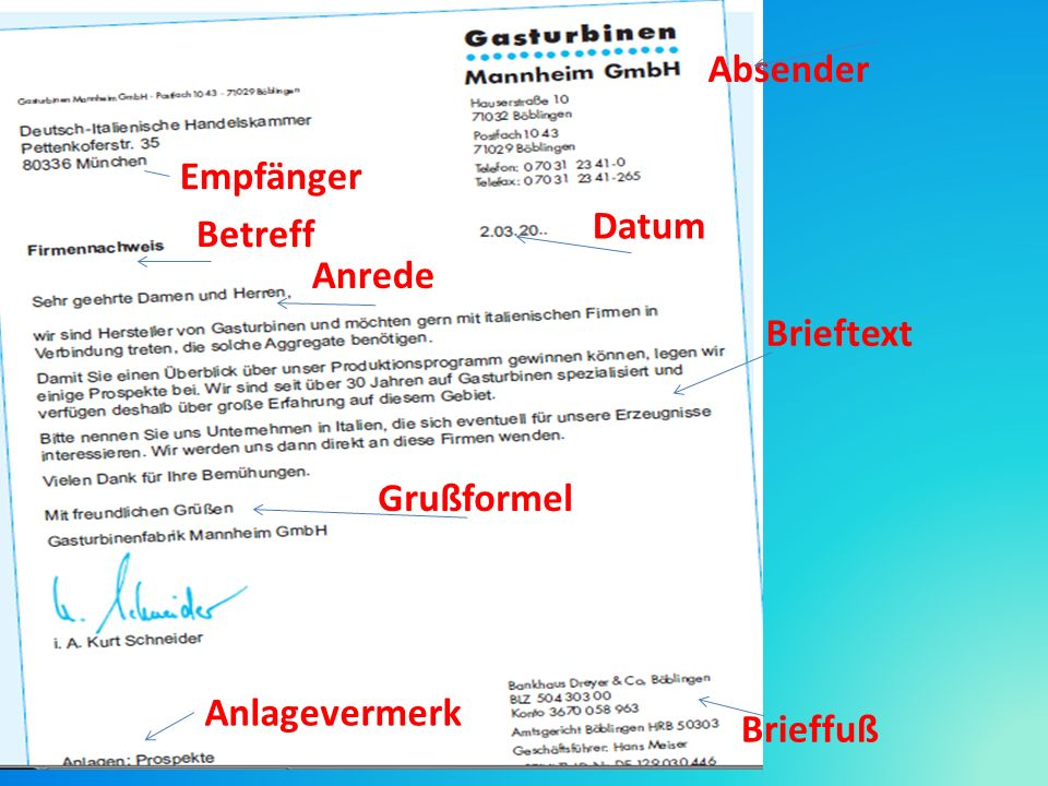 Absender Empfänger Datum Betreff Anrede Brieftext Grußformel Anlagevermerk Brieffuß