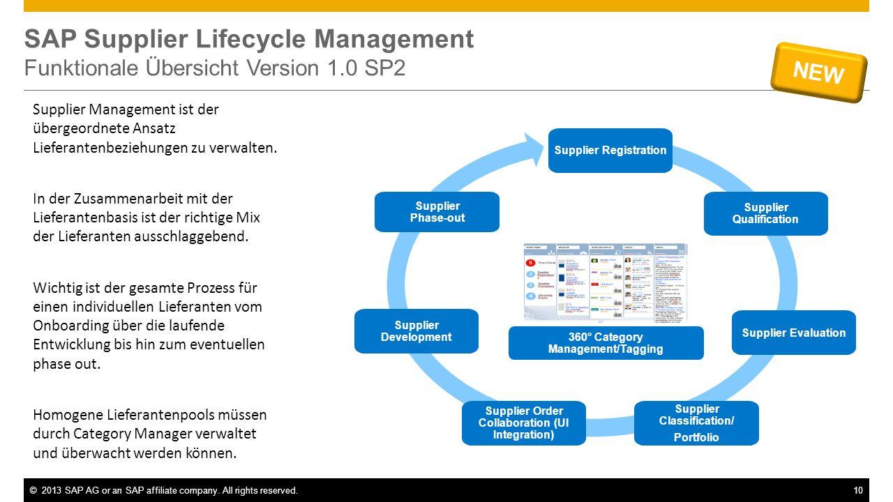 SAP Supplier Lifecycle Management Funktionale Übersicht Version 1