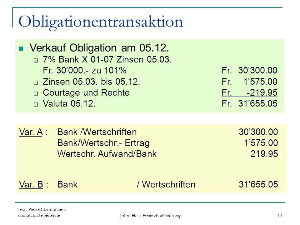 Obligationentransaktion