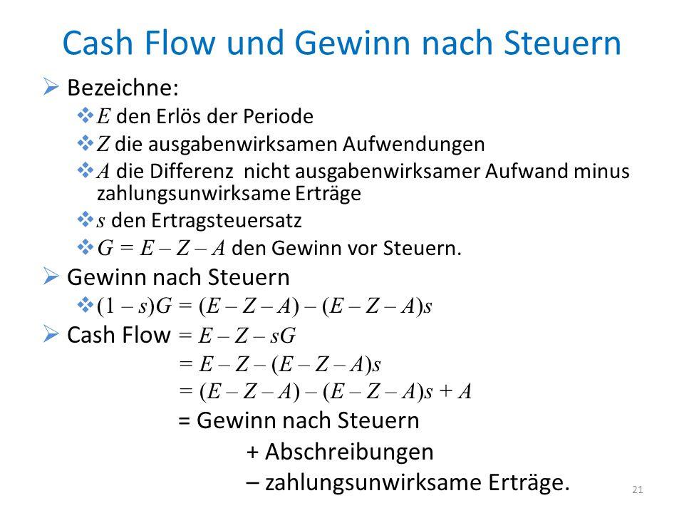 Cash Flow und Gewinn nach Steuern