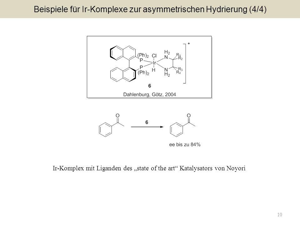 Beispiele für Ir-Komplexe zur asymmetrischen Hydrierung (4/4)