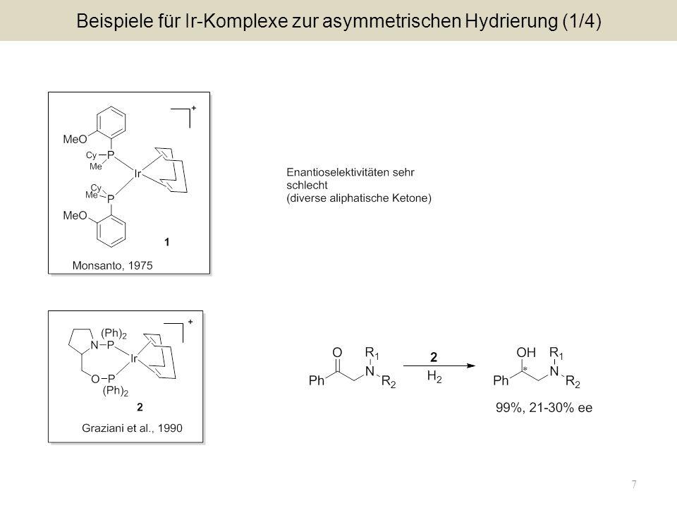 Beispiele für Ir-Komplexe zur asymmetrischen Hydrierung (1/4)