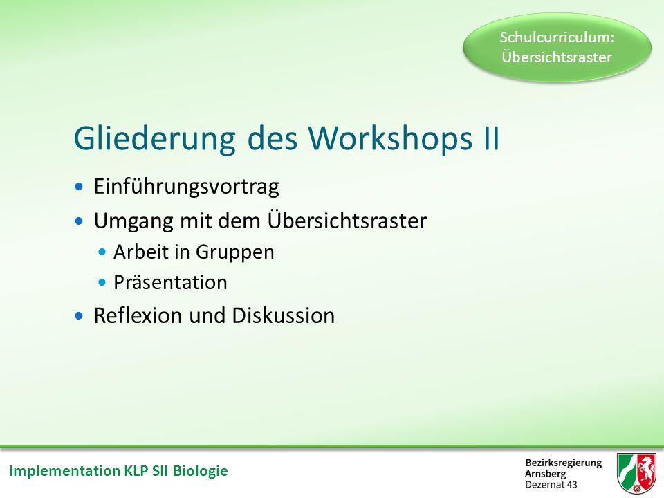 Gliederung des Workshops II