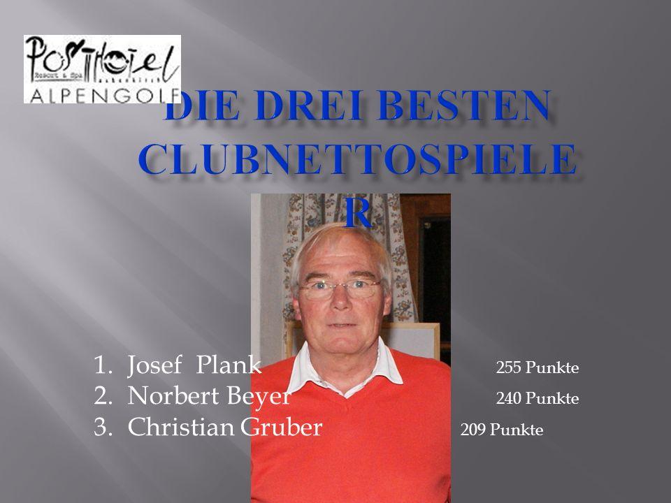 Die drei besten Clubnettospieler