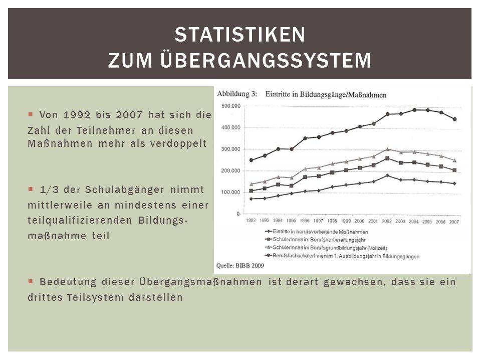 Statistiken zum Übergangssystem