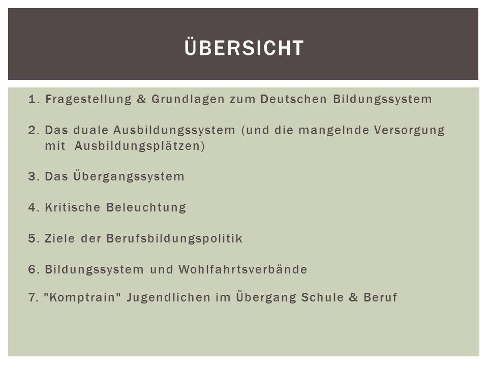 Übersicht 1. Fragestellung & Grundlagen zum Deutschen Bildungssystem