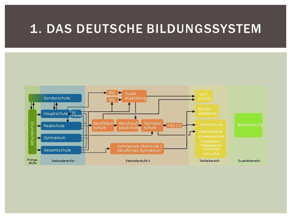 1. Das deutsche Bildungssystem