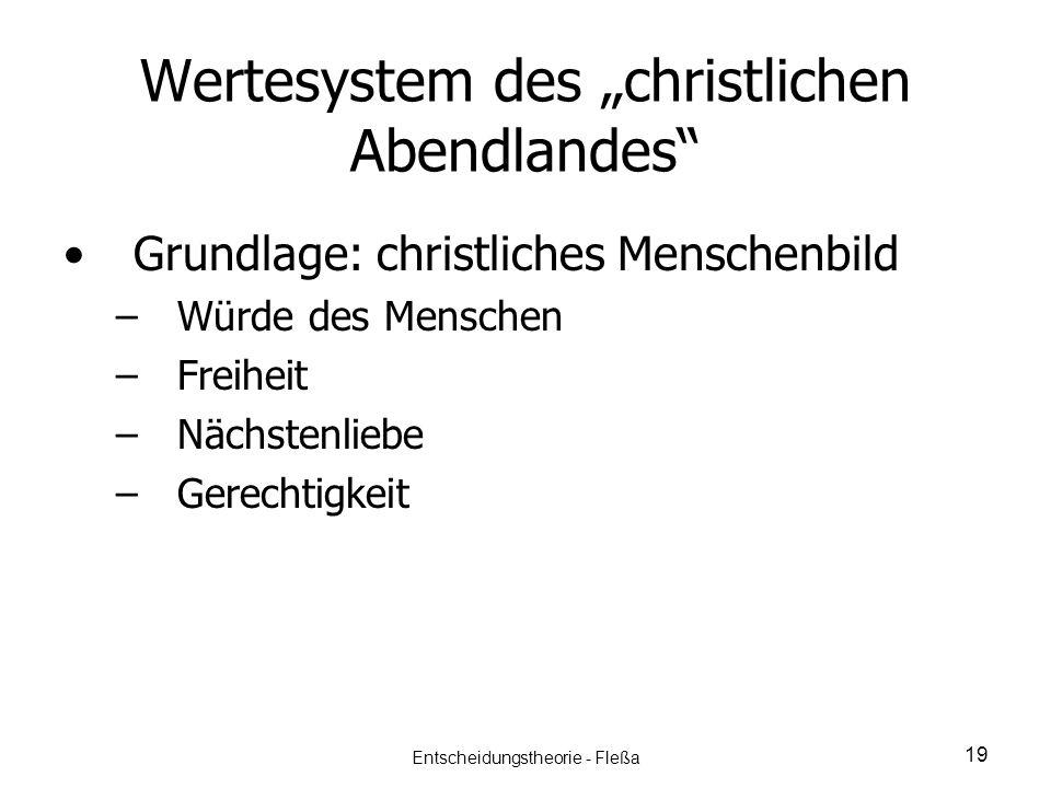 """Wertesystem des """"christlichen Abendlandes"""