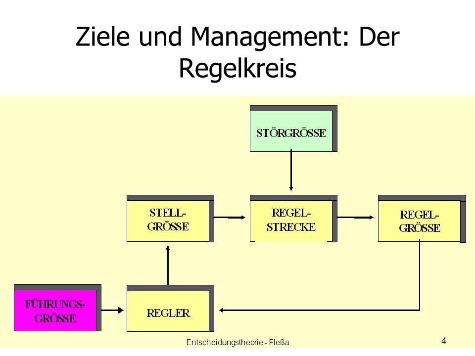Ziele und Management: Der Regelkreis