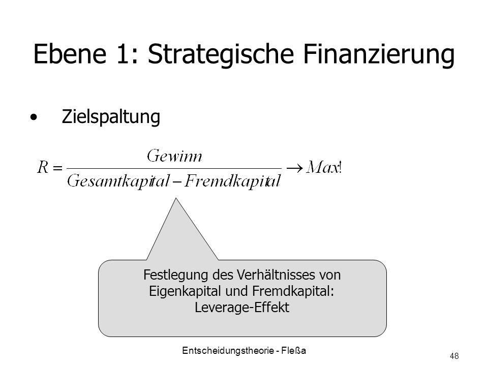 Ebene 1: Strategische Finanzierung