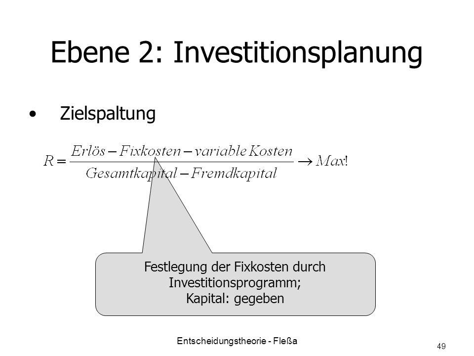 Ebene 2: Investitionsplanung