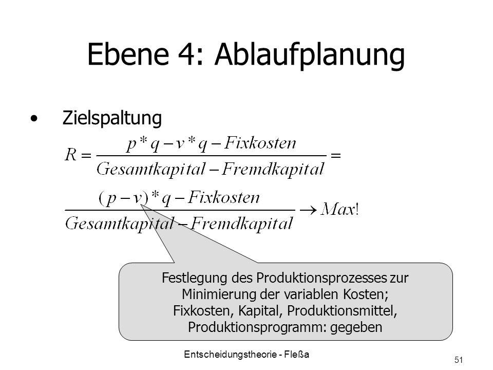 Ebene 4: Ablaufplanung Zielspaltung