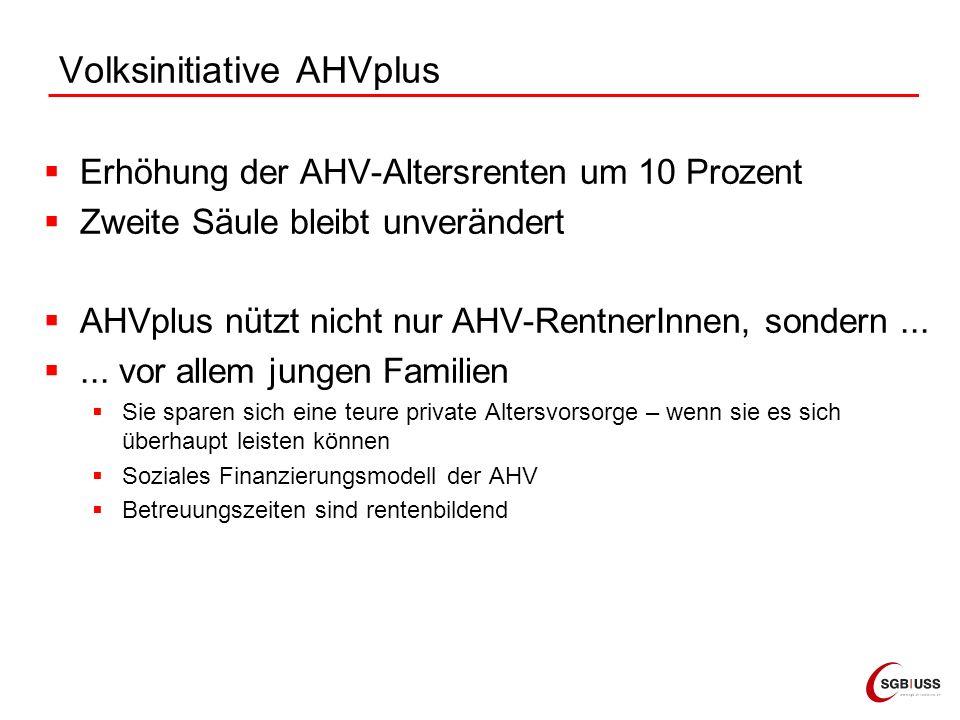 Volksinitiative AHVplus