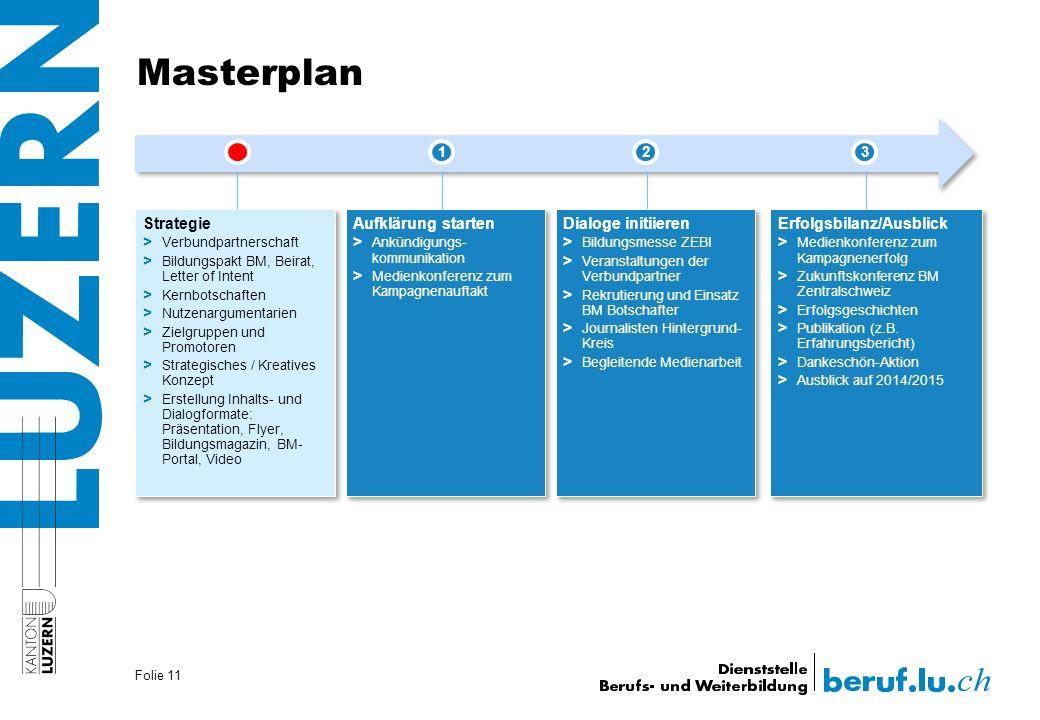 Masterplan Strategie Aufklärung starten Dialoge initiieren