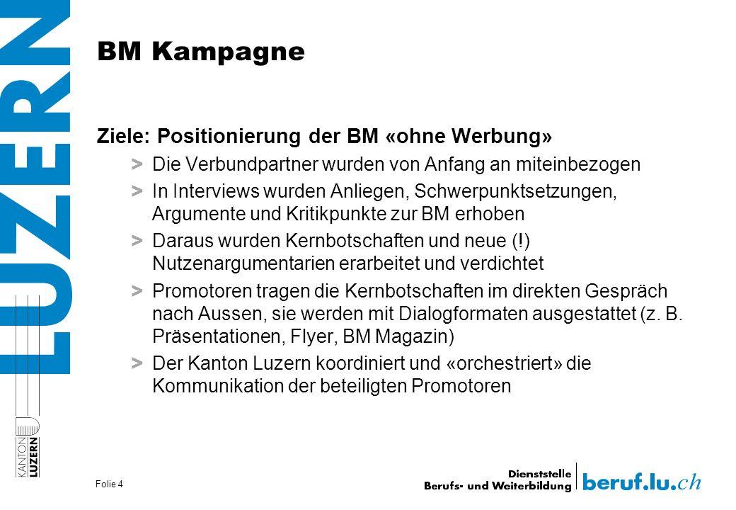 BM Kampagne Ziele: Positionierung der BM «ohne Werbung»