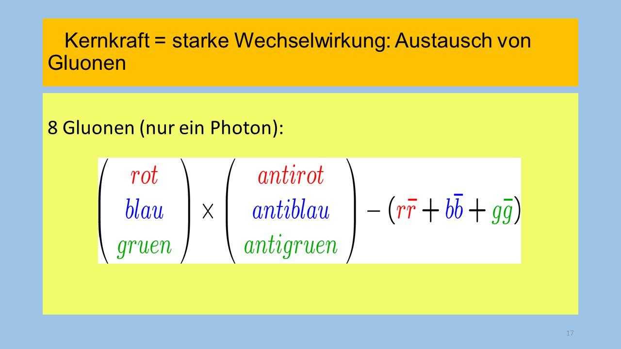 Kernkraft = starke Wechselwirkung: Austausch von Gluonen