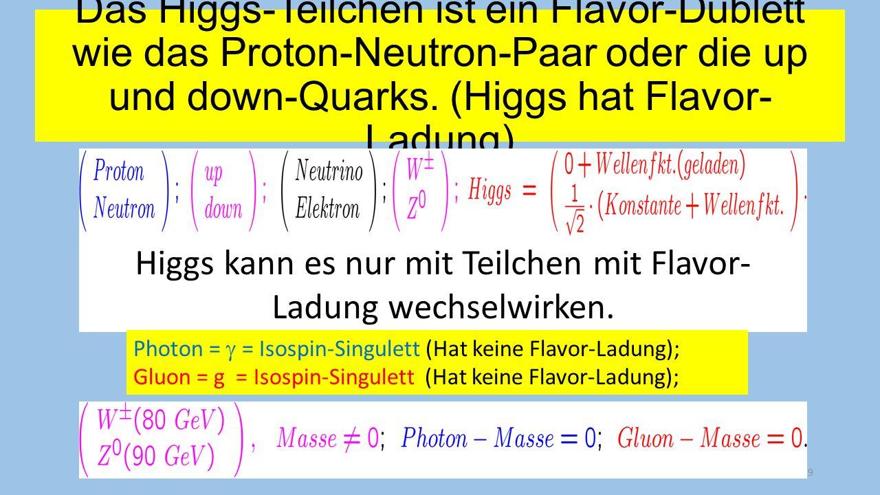 Higgs kann es nur mit Teilchen mit Flavor-Ladung wechselwirken.