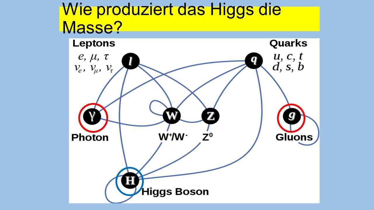 Wie produziert das Higgs die Masse
