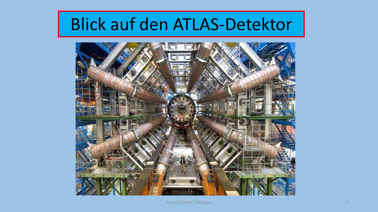 Blick auf den ATLAS-Detektor