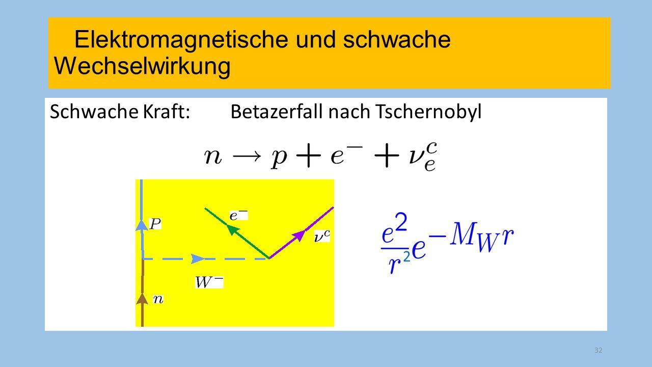 Elektromagnetische und schwache Wechselwirkung
