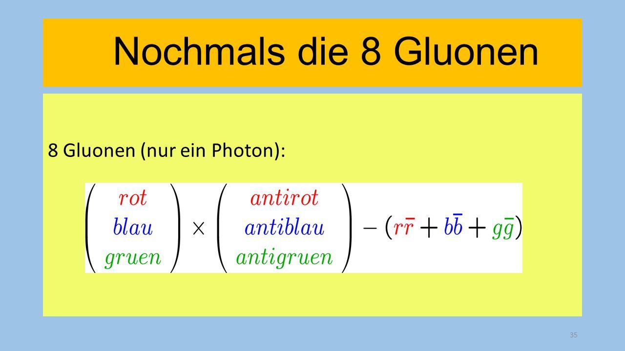 Nochmals die 8 Gluonen 8 Gluonen (nur ein Photon):