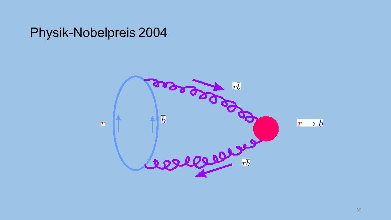 Physik-Nobelpreis 2004