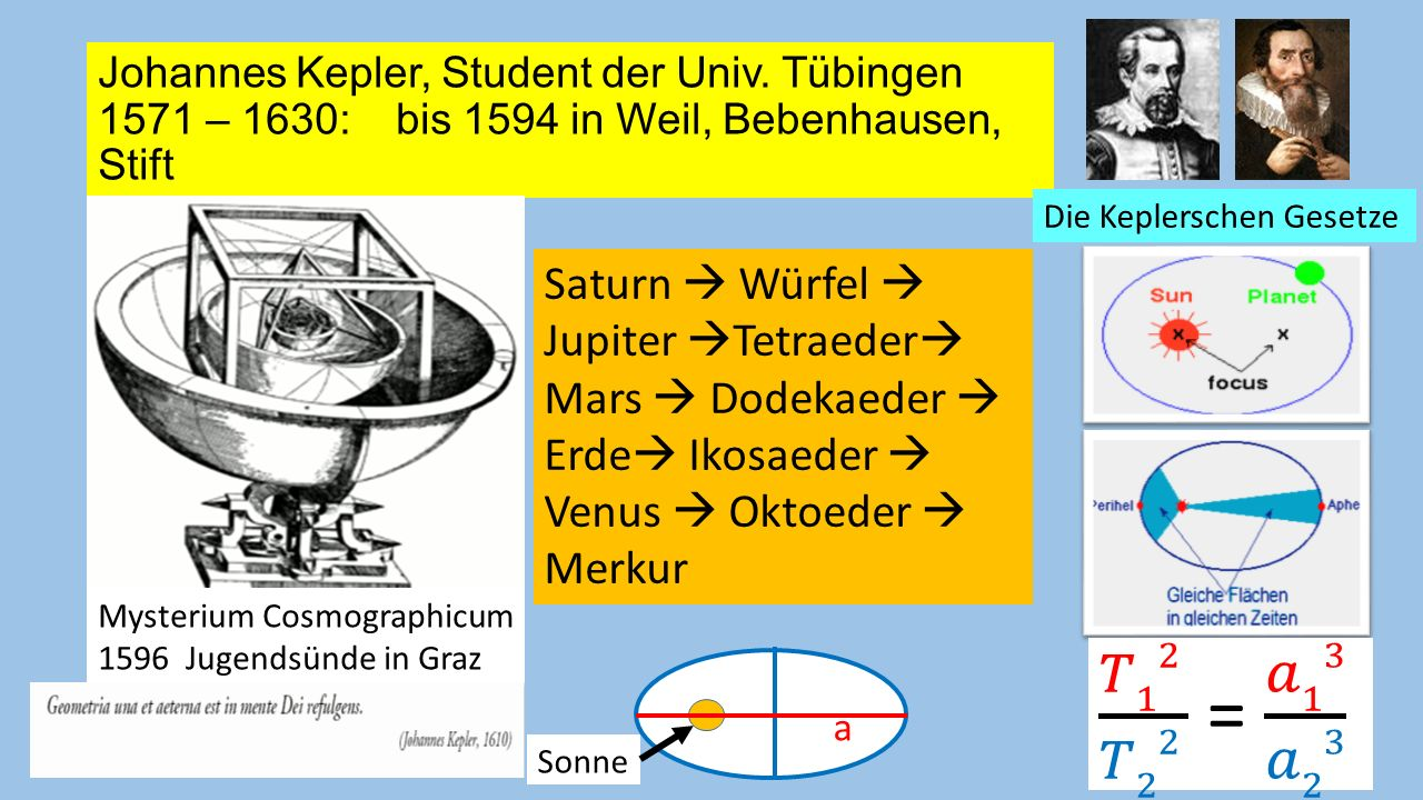 Johannes Kepler, Student der Univ