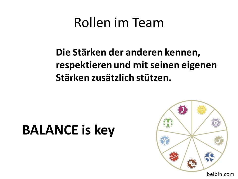 Rollen im Team BALANCE is key