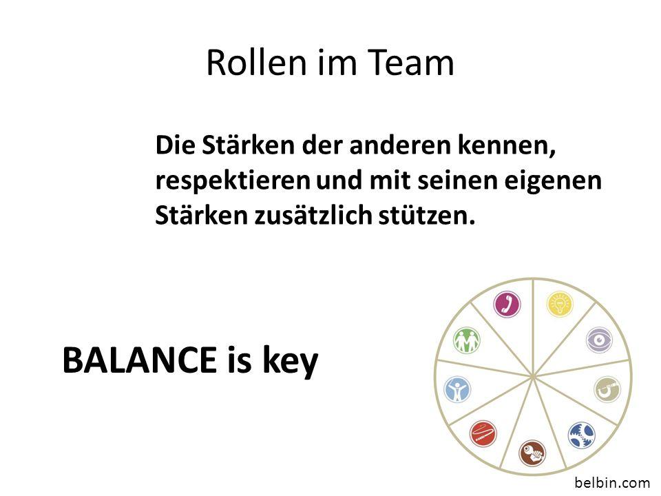 Rollen im Team BALANCE is key