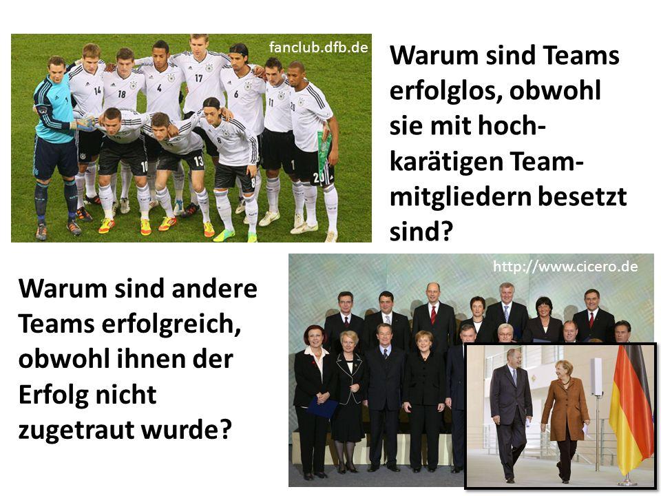 fanclub.dfb.de Warum sind Teams erfolglos, obwohl sie mit hoch-karätigen Team-mitgliedern besetzt sind