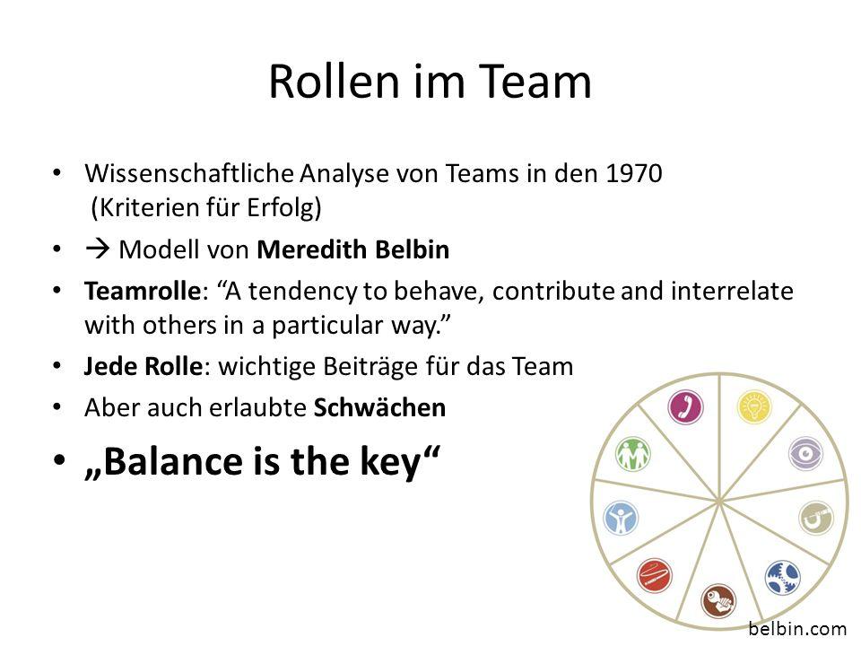 "Rollen im Team ""Balance is the key"