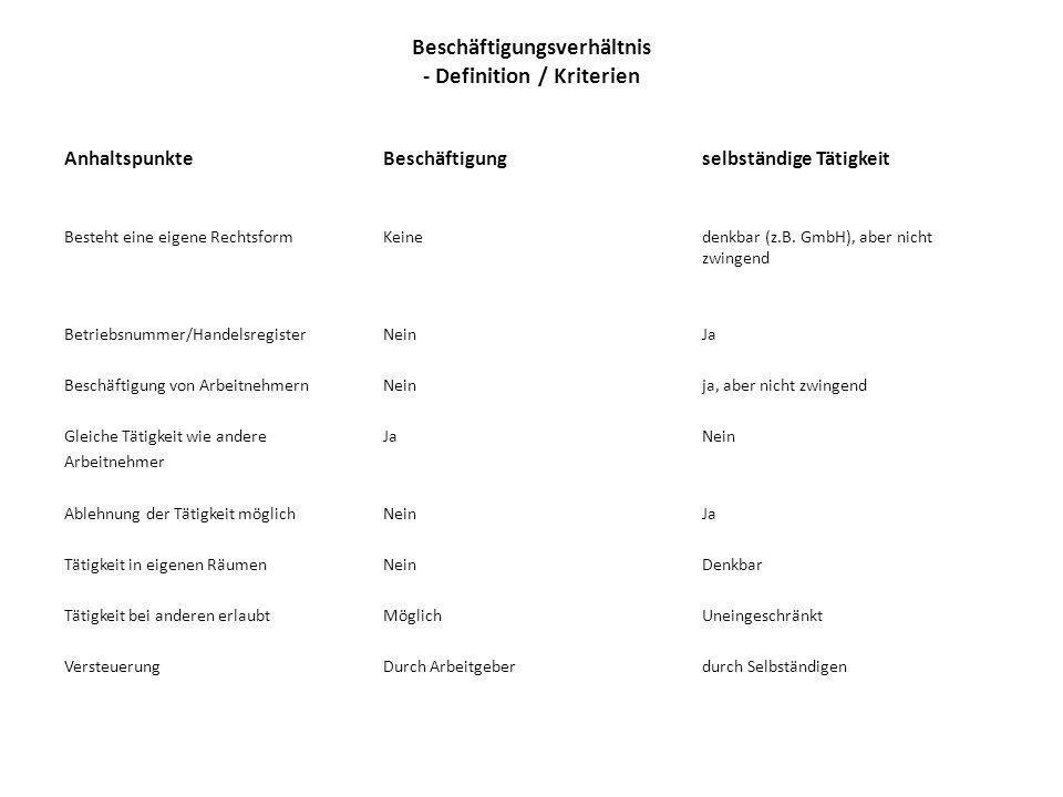 Beschäftigungsverhältnis - Definition / Kriterien