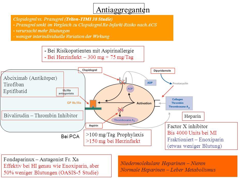 Antiaggreganten Bei Risikopatienten mit Aspirinallergie