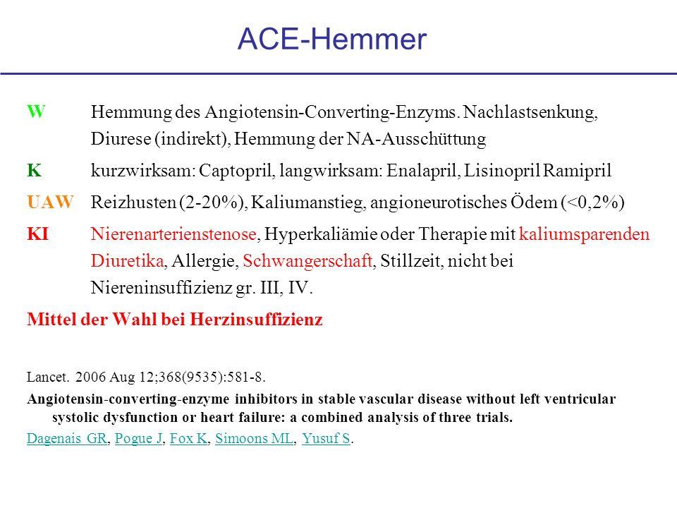 ACE-Hemmer W Hemmung des Angiotensin-Converting-Enzyms. Nachlastsenkung, Diurese (indirekt), Hemmung der NA-Ausschüttung.
