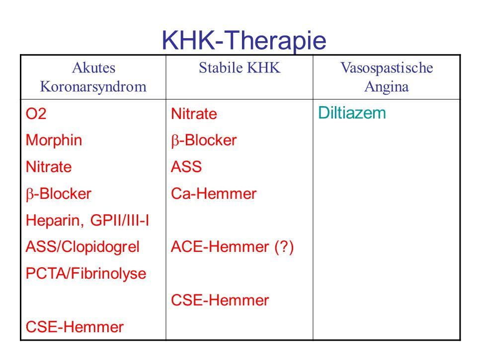 KHK-Therapie Diltiazem Akutes Koronarsyndrom Stabile KHK